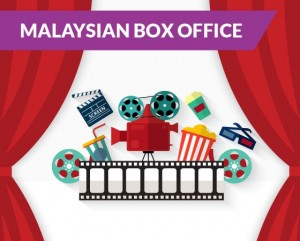 malaysian-box-office