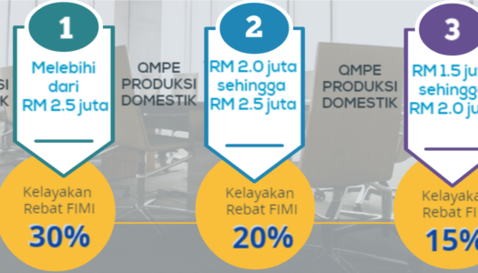 QUALIFYING MALAYSIA PRODUCTION EXPENDITURE (QMPE)
