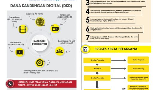(ENGLISH) PELAKSANA DANA KANDUNGAN DIGITAL