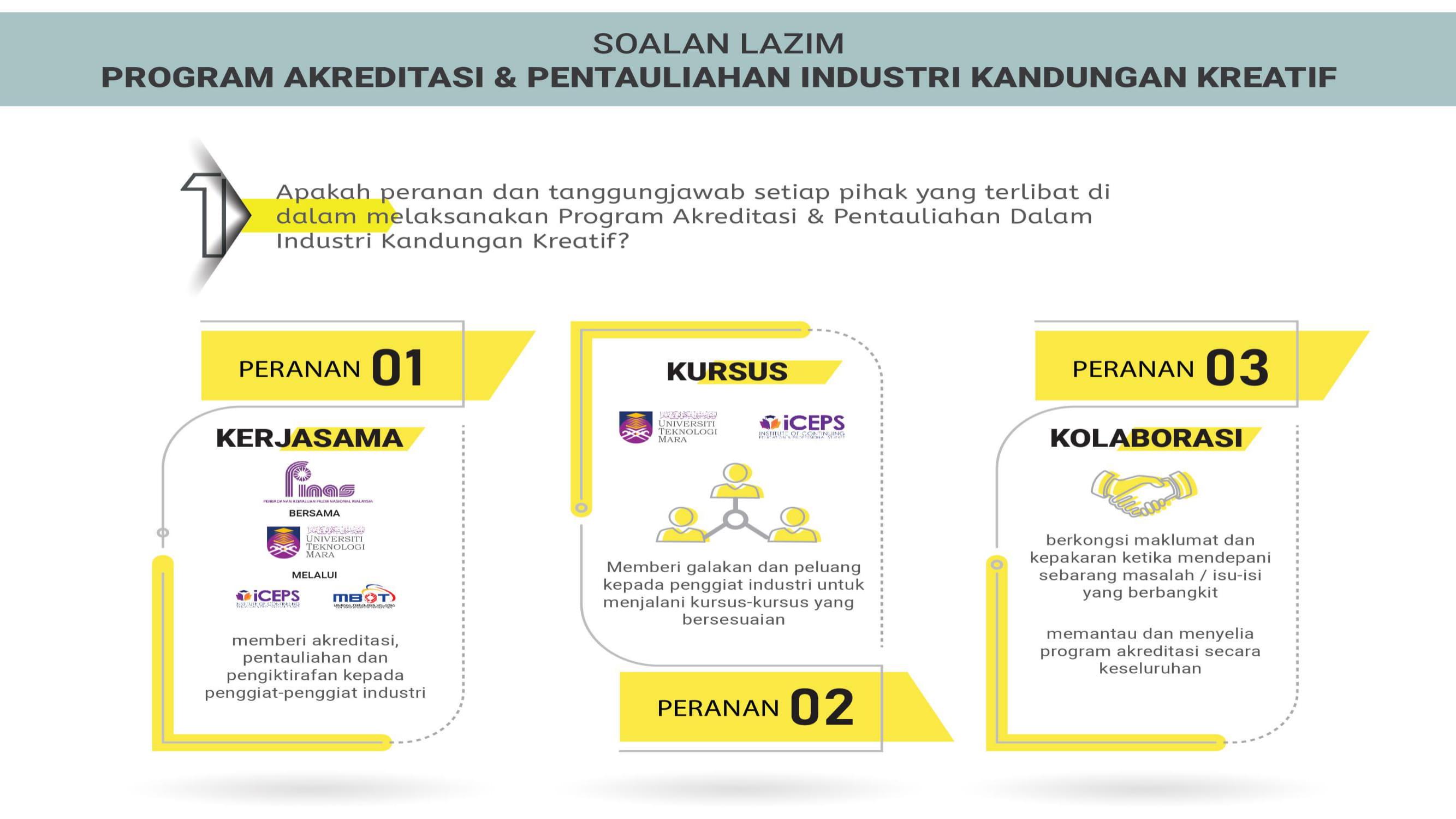 latihan infografik final