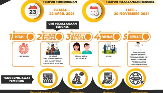 PENGANJURAN PROGRAM INDUK KOMUNITI@FINAS (KoFI) 2021