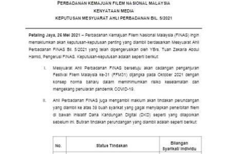KEPUTUSAN MESYUARAT AHLI PERBADANAN BIL. 5/2021